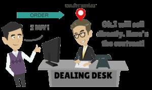 Sàn Market Maker trong Forex là gì? 4