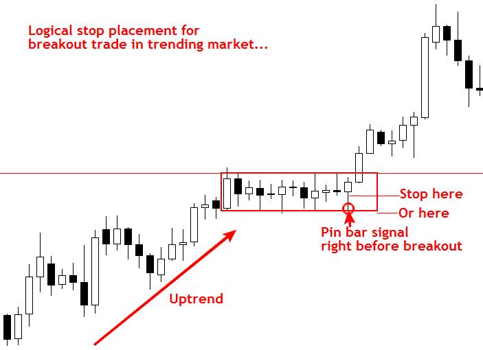 Cách đặt Stop Loss và Take Profit chuyên nghiệp 6