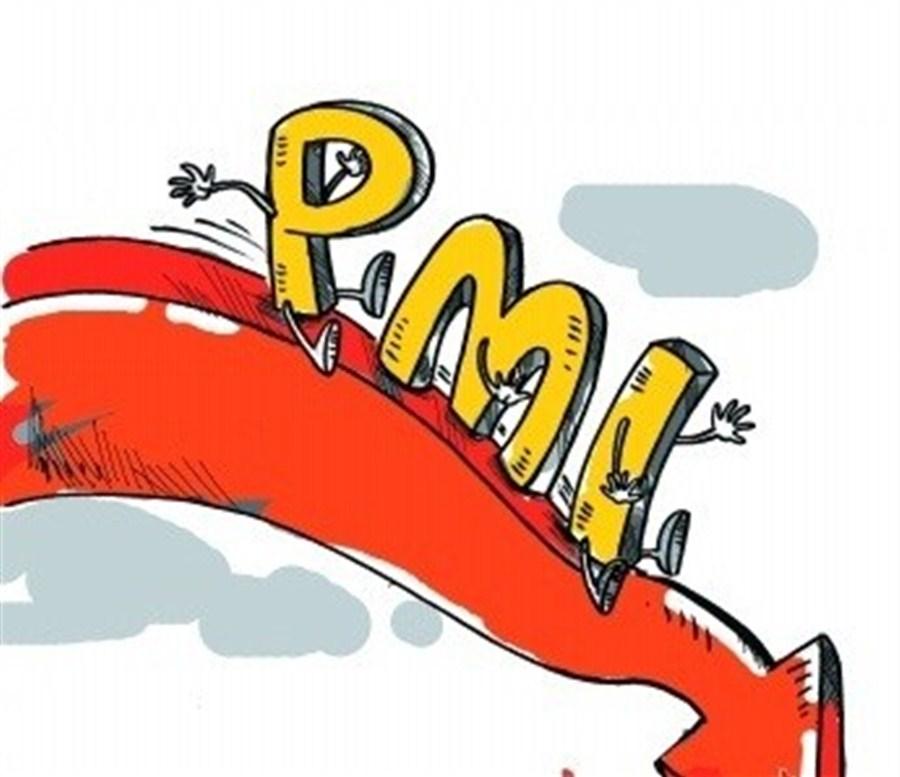 Chỉ số PMI trong Forex quan trọng như thế nào? 1