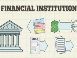 Định chế tài chính là gì