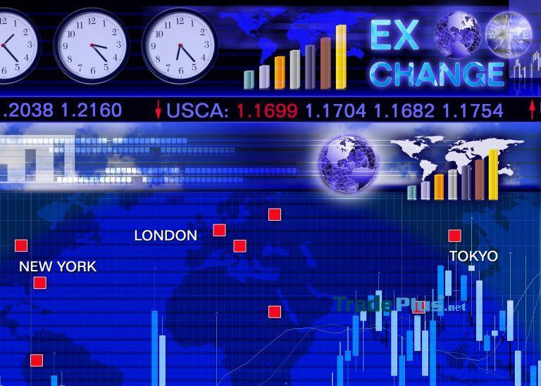 Mua và bán trongForex trading là gì?
