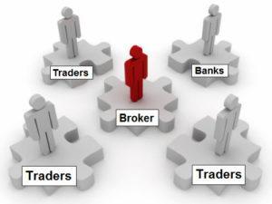 Forex Broker là gì? 2