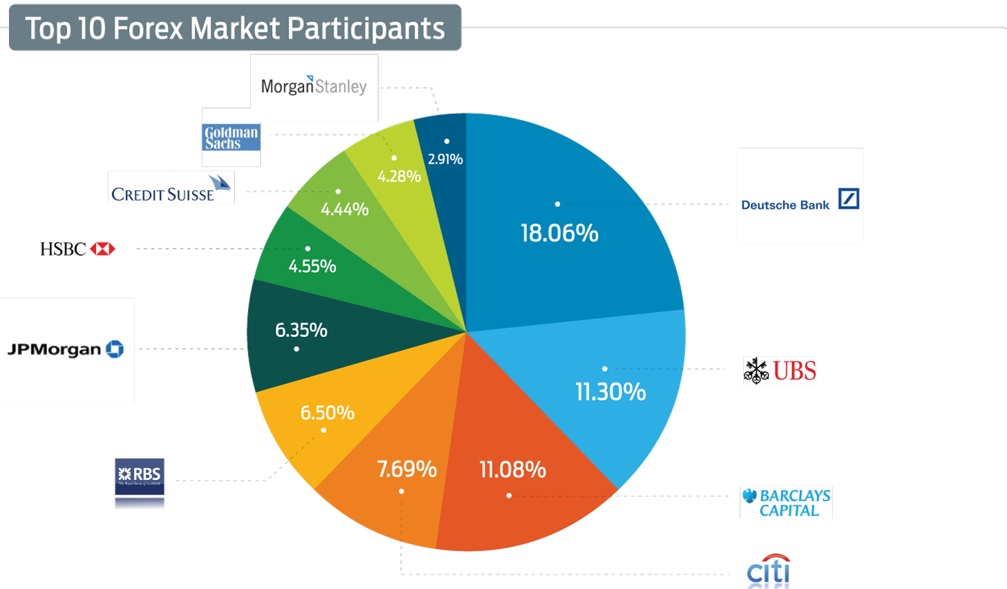 Thị trường Forex là gì? Đặc điểm và Ưu điểm của thị trường Forex 1