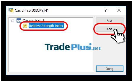RSI là gì? Cách sử dụng, hiển thị chỉ báo RSI trong giao dịch Forex 11