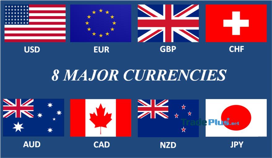 Kiếm tiền Forex với những cặp tiền tệ đáng giao dịch nhất