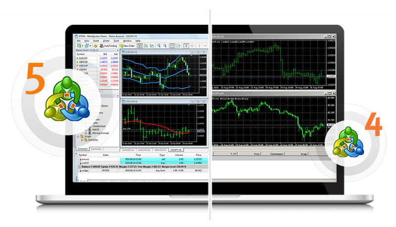 So sánh phần mềm giao dịch MT4 và MT5 - Nên chọn cái nào? 1