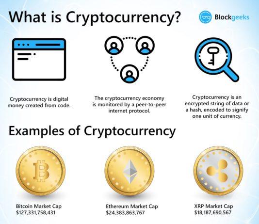 Tiền điện tử là gì