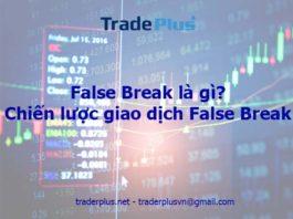 False Break là gì