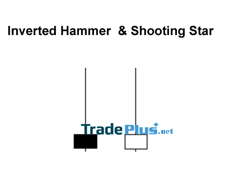 Inverted Hammer và Shooting Star