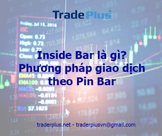 Inside Bar là gì?