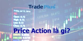 Price action la gì