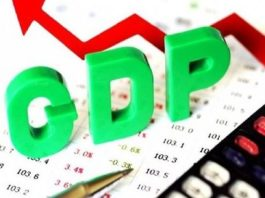 GDP DANH NGHĨA VÀ GDP THỰC TẾ